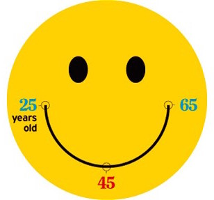 happy_1874914c