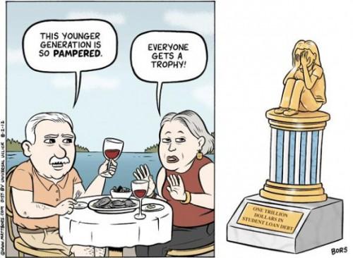 millennial cartoon